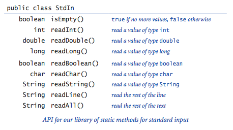 how to read string from standard input in java